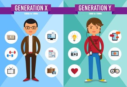 """Résultat de recherche d'images pour """"image millennium generation"""""""